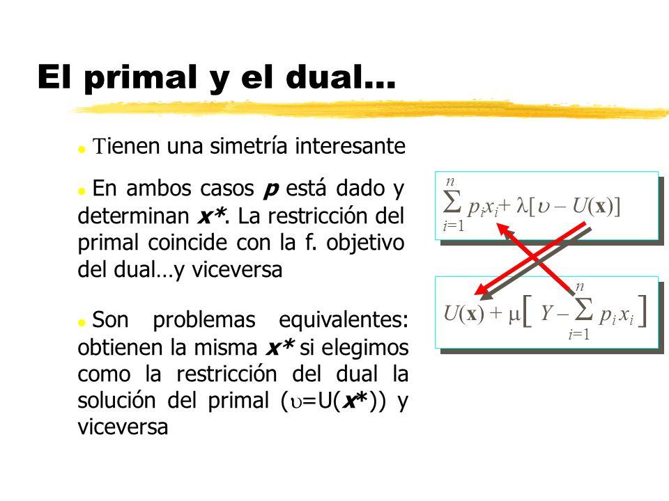 El primal y el dual… S pixi+ l[u – U(x)]